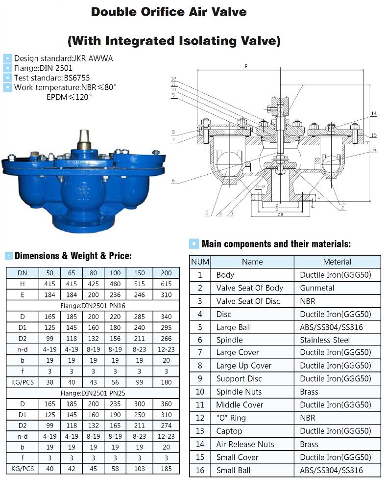 Double orifice air valve cixi fly pipe equipment co ltd