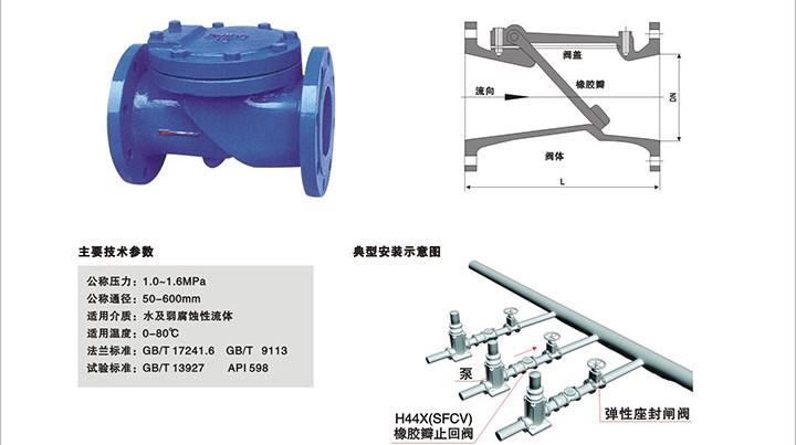 橡胶瓣止回阀H44X/SFCV产品概述: HC44X(SFCV)橡胶瓣止回阀由阀体、阀盖、阀瓣组成,主要用于给排水系统、石油、化工等工业部门的管道出口处,防止介质逆流。由于本产品的封圈采用倾斜设计,关闭时间短,可减少水锤压力。阀瓣采用丁腈橡胶与钢板经高温压制而成,耐冲刷,密封性能好,产品结构简单、保养、维修、运输均很方便。橡胶瓣止回阀采用内装摇臂旋启式结构,阀瓣绕转轴作旋转运动,阀瓣在流体压力作用下开启,流体从进口侧流向出口侧。当进口侧压力低于出口侧时,阀瓣在流体压差、本身重力等因素作用下自动关闭以防止流